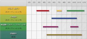 grace-field-imgfishing_schedule