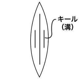 grace-field-canoe-single